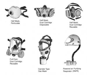 انواع ماسک های فیتر دار